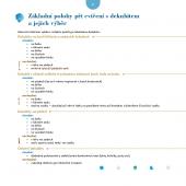 motol-grafika-a-sazba-brozury-3.png