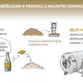 plzensky-prazdroj-ilustrace-a-sazba-3.png