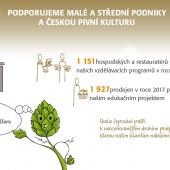 plzensky-prazdroj-ilustrace-a-sazba-4.png