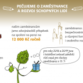 plzensky-prazdroj-ilustrace-a-sazba-5.png