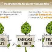 plzensky-prazdroj-ilustrace-a-sazba-6.png