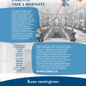 cs-nefinancni-report-2018-04.jpg